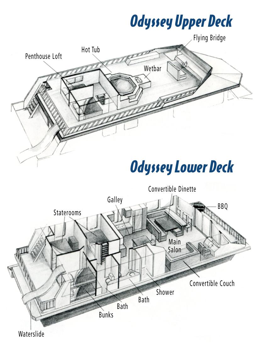 Odyssey Layout